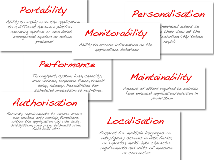 """functional and nonfunctional requirement Along the same line with security, i think interoperability should be in the """"functional requirement"""" group vs """"non-functional requirement"""" group for example:"""" system a shall exchange data (or communicate) with system b"""" is an example of functional requirement and the function is """"exchange data or communicate""""."""