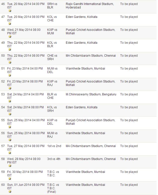 ipl t20 schedule pdf download