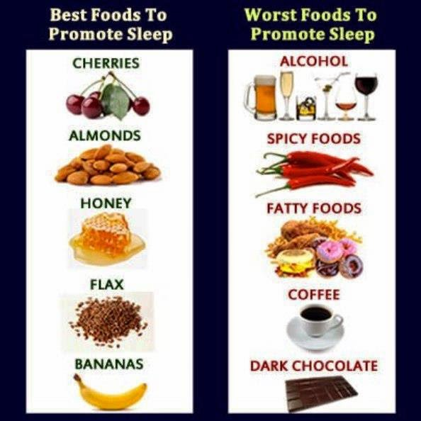 Health Amp Nutrition Tips Best And Worst Foods To Promote Sleep