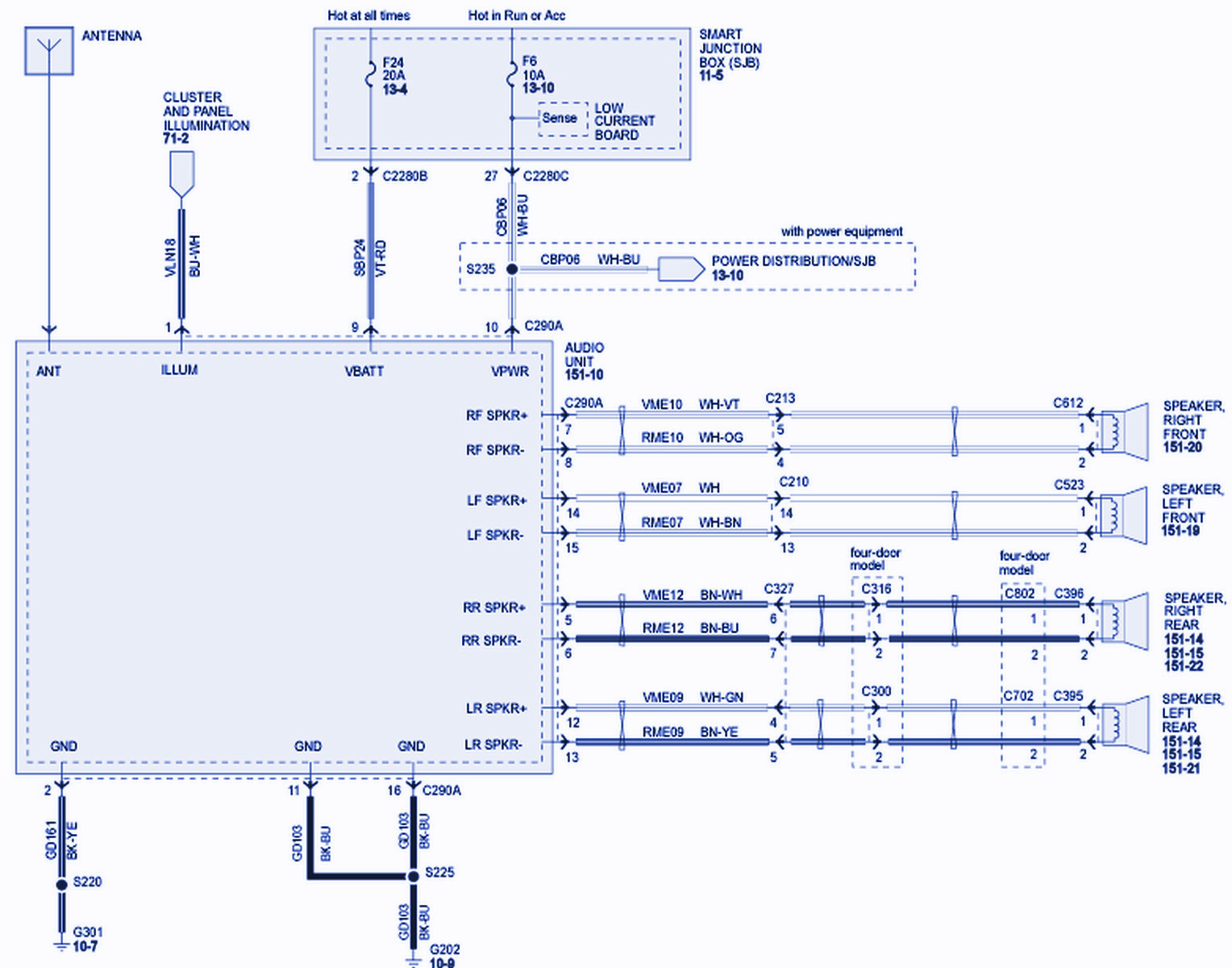 Circuit panel  2010    Ford    Ranger XL    Wiring       Diagram
