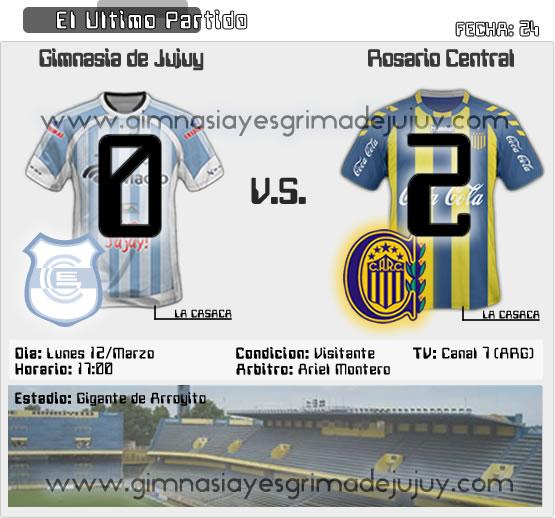 Fecha 24: Gimnasia de Jujuy (0) vs Rosario Central (2)