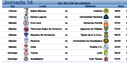 Hoy Arranca la Jornada 14 Liga MX