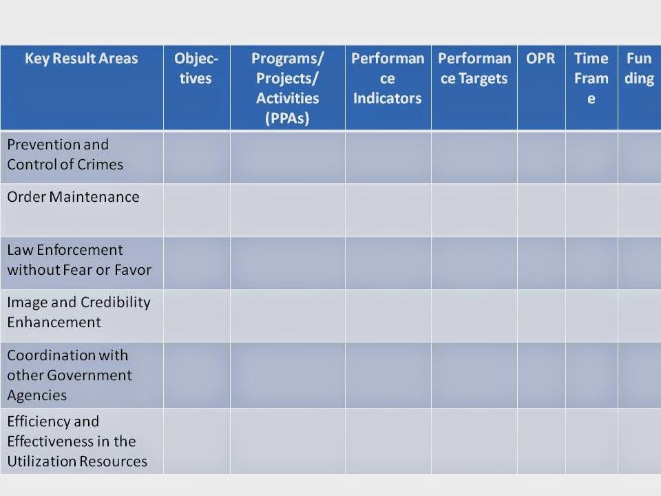 Pnp business plan writer