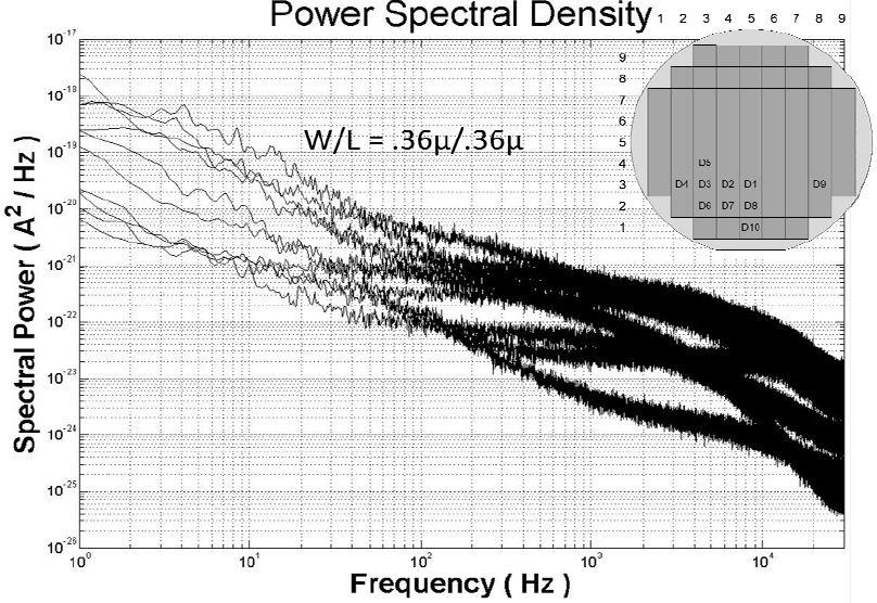 Thesis phd noise attenuation australia