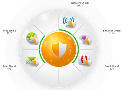 how to allow a trojan avast