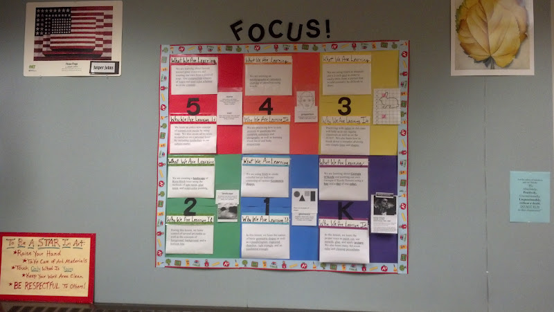 Classroom Design For Grade One ~ Focus walls fun in first