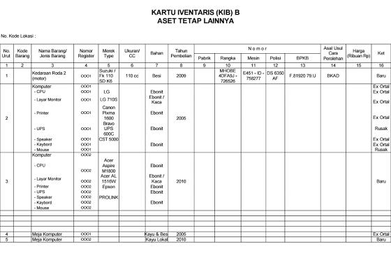 Contoh Format Kartu Inventaris Barang Untuk Laporan Inventaris Dengan Excel