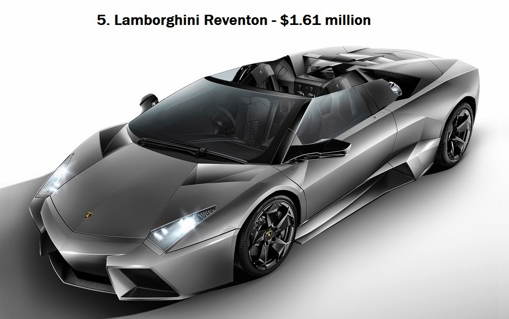 10 Most Expensive Cars Of 2015 Car Reviews New Car Pictures For 2019 2020