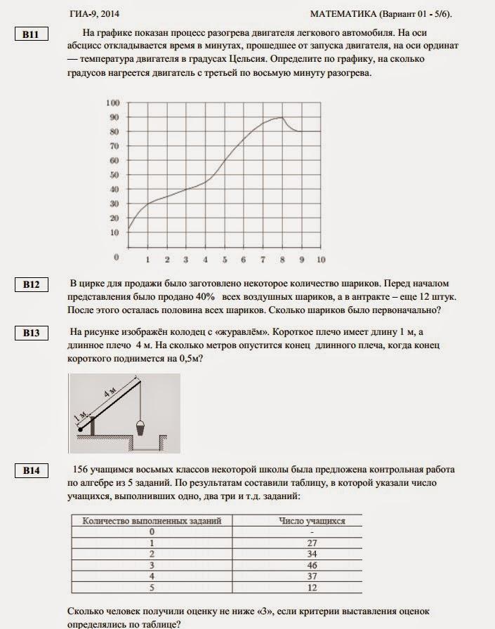 Подготовка к егэ по математике 9 класс видео