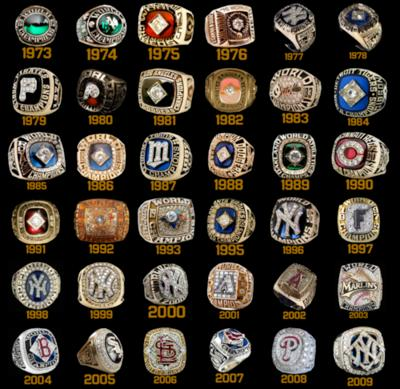 Jump Shot: The Champion Ring of NBA