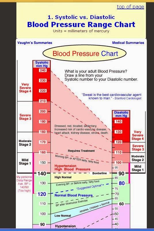 types of pressure cushions pdf