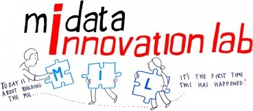 midata Innovation Lab