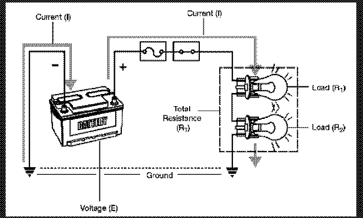 bbc – ks3 bitesize science – electric current and voltage, Wiring circuit