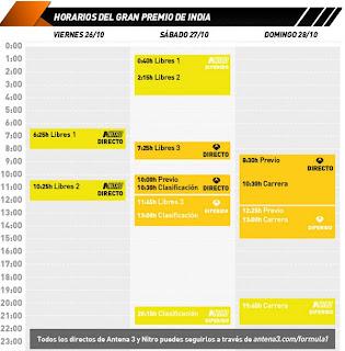 Gran Premio de la India 2012, horarios de emisión
