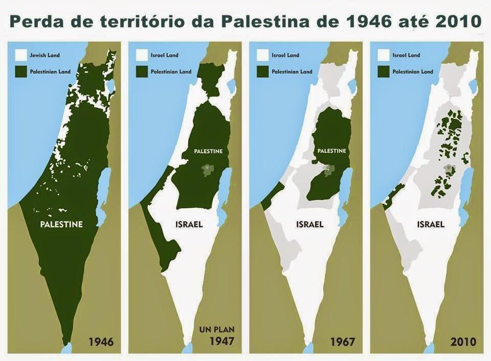 Perda de território da Palestina de 1946 a 2010