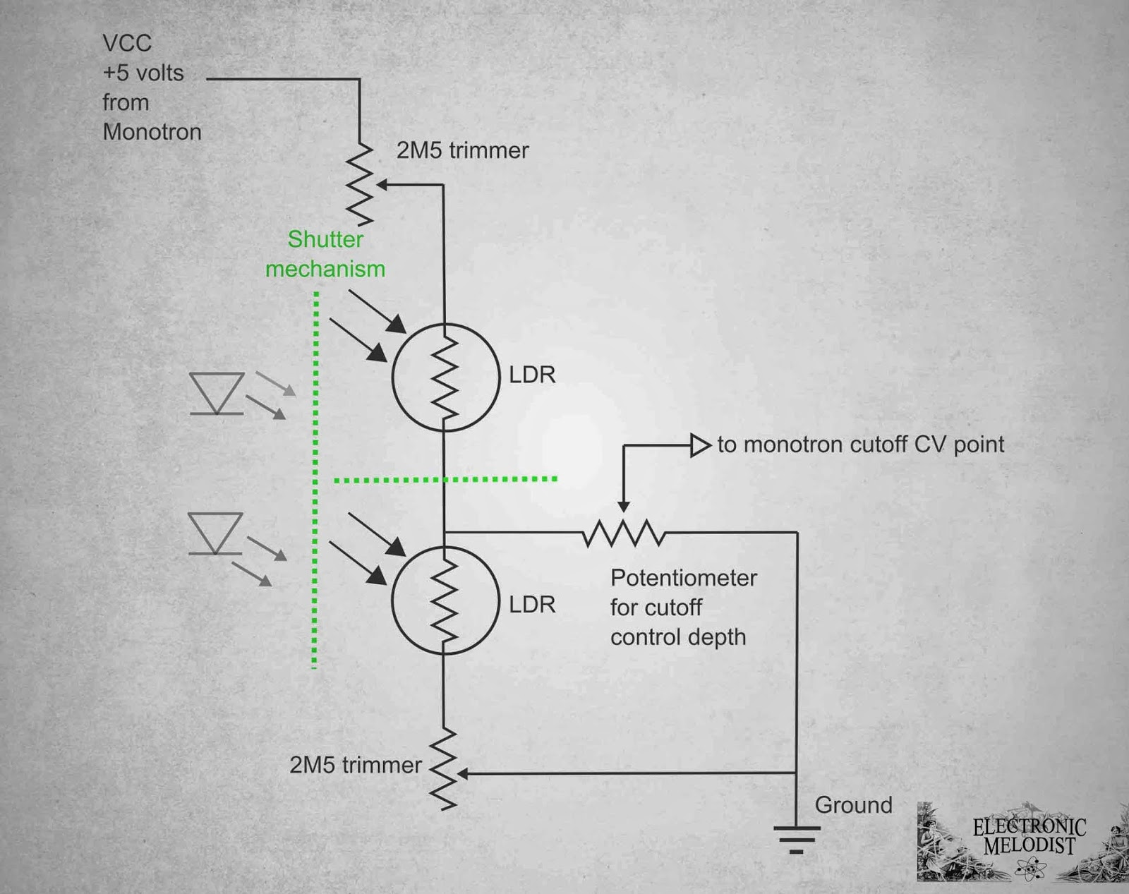 Awesome Ldr Schematic Inspiration - Electrical System Block Diagram ...