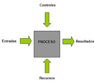 Proceso+TI.png