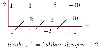 http://soulmath4u.blogspot.com/2014/03/teorema-faktor.html