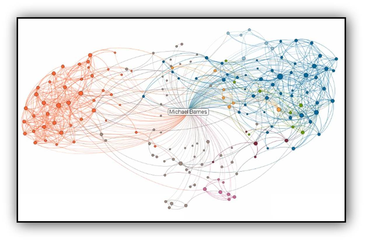 linkedin have released a wonderful new application which maps your connections and produces a network diagram of some beauty as a result