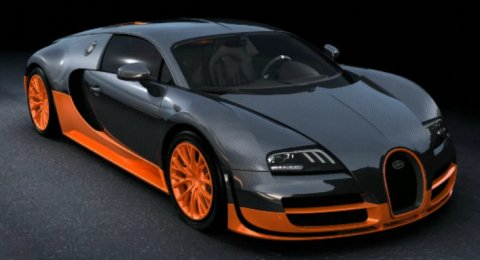 Most Expensive Cars: What is the most expensive car in the ...