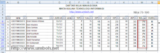 Hasil Filter Lanjutan Database Excel