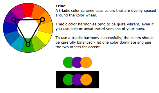 Playing with color in the garden design improvised How does the colour wheel work
