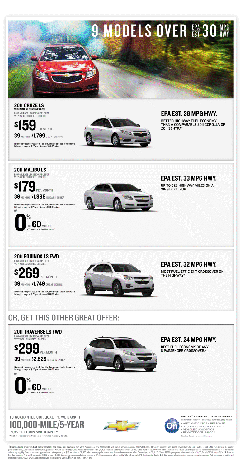 9 Chevy Models over 30 MPG! Posted by Pat O'Brien Chevrolet at 3:51 PM