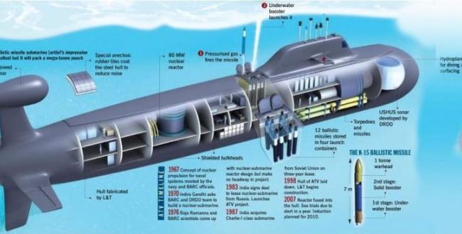 civ 5 how to build atomic bomb