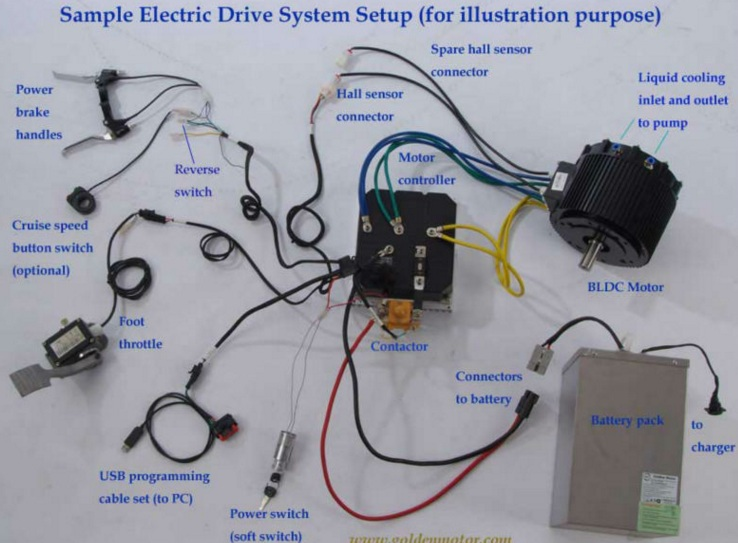 10kw%2BFan%2BCooling%2BElectric%2BOutboard%2BDC%2BMotor wiring diagram for 10kw fan cooling electric outboard dc motor wiring diagram for swamp cooler motor at suagrazia.org