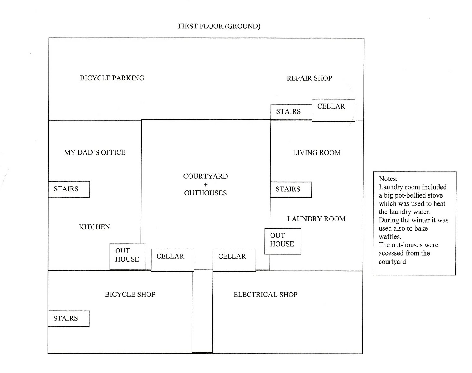 HouTep Productions: Interview with Dad - take 2 - map and floor plan