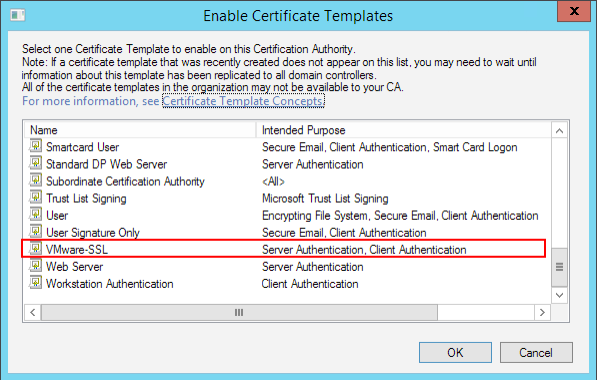 Eye tee certificate templates not appearing in windows server 2012 yes yadclub Choice Image