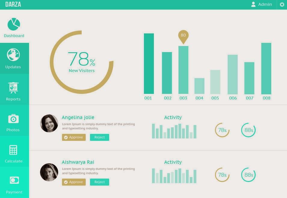 Admin Dashboard UI Design PSD
