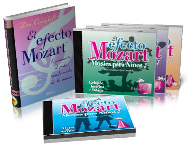Mozart MP3 descargar musica GRATIS - MusicaQ