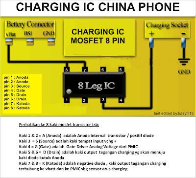 gbr 2. charging IC 8 pin ponsel china.
