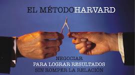 El Método Harvard de Negociación
