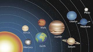 Πόσοι πλανήτες υπάρχουν σήμερα