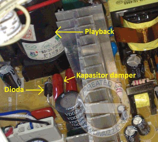Transistor horizontal jebol - www.divaizz.com