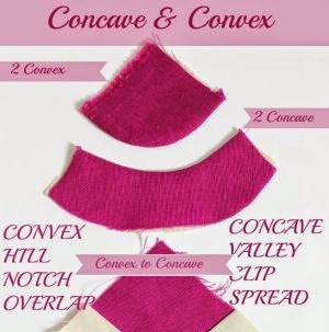 Sewing curves - concave & Convex