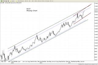 prix de l'or, de l'argent et des minières / suivi quotidien en clôture - Page 2 Snapshot-802