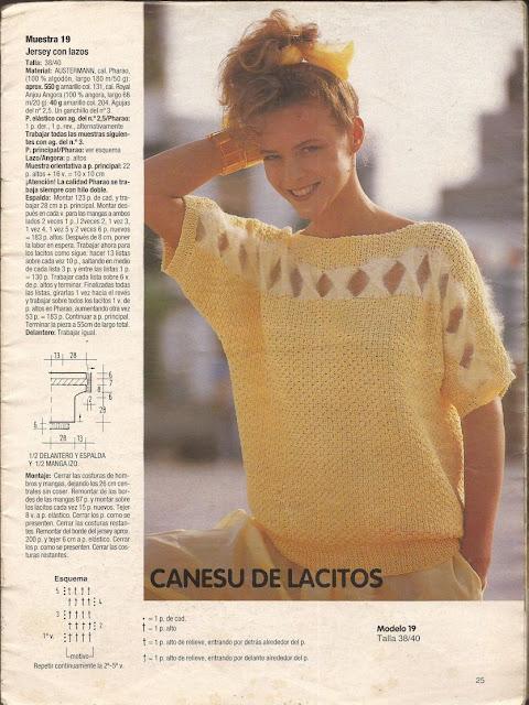 Gráfico de blusa