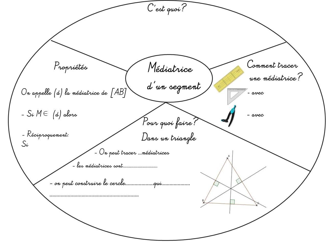 cours de math u00e9matiques en mandala  carte mentale  janvier 2013