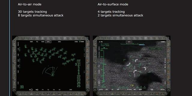 Jumah target yang bisa dilacak dan dikunci oleh radar Irbis dalam Su-35