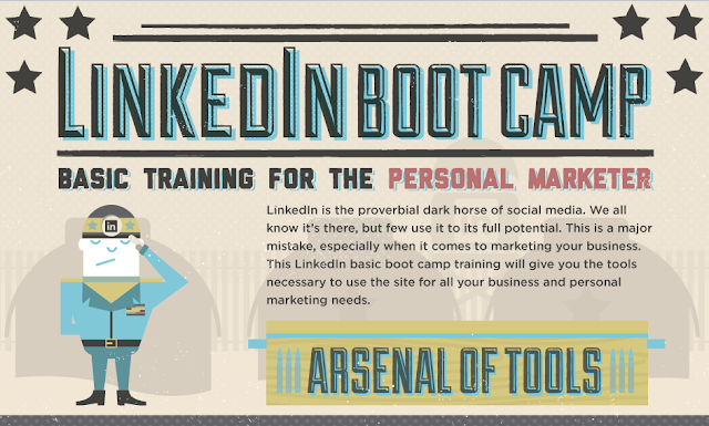 How To Use Linkedin For Your Business To Its Full Potential : image