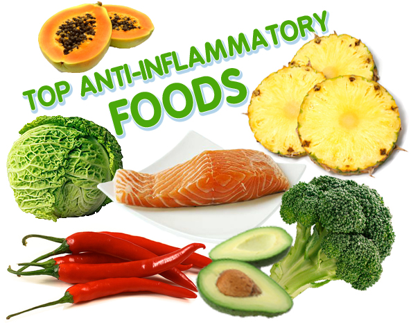 Anti Inflammatory Vegetables