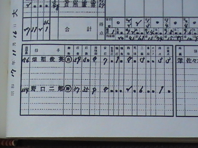 勝利投手 野口二郎 40勝17敗