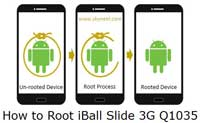 How to root iBall Slide 3G Q1035