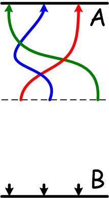 Запутанные верёвки