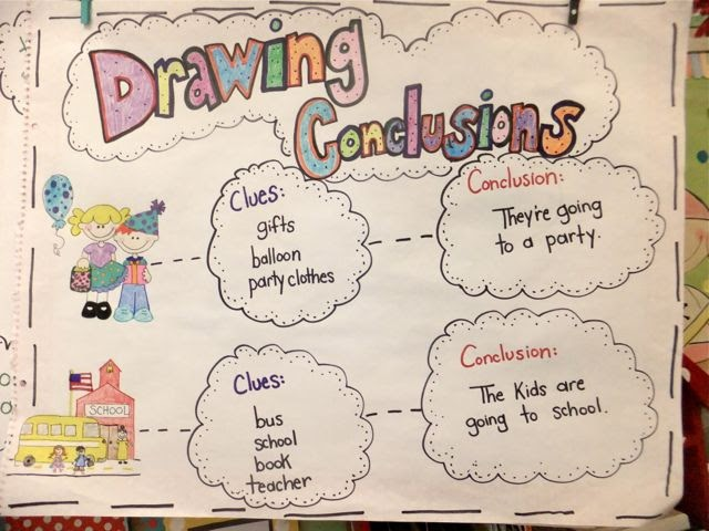 Drawing conclusions reading worksheets 5th grade