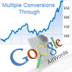 Đào Tạo <br> Google Adwords