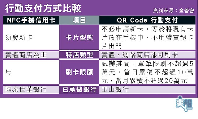 工商時報【記者彭禎伶、張中昌 ...